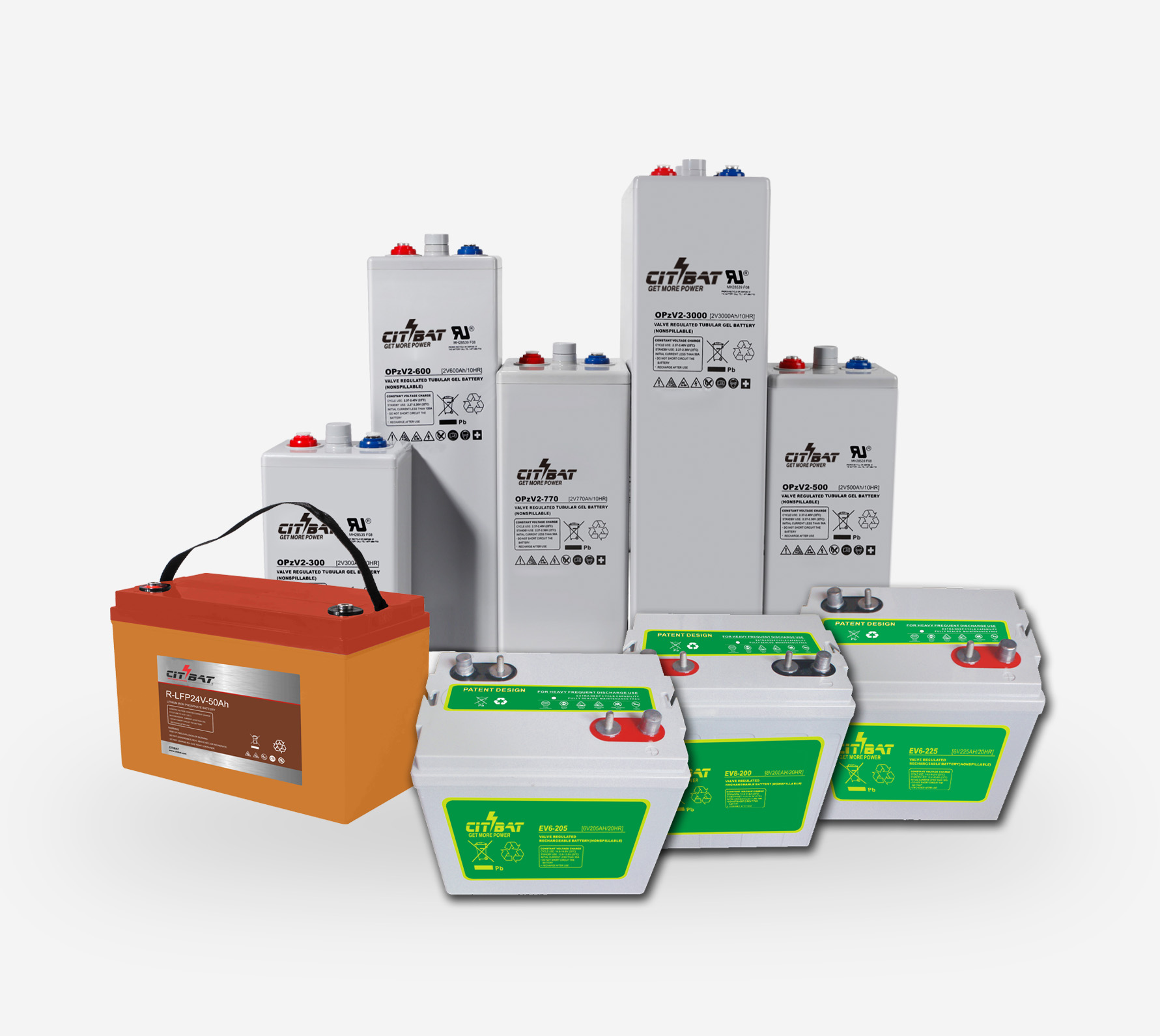group Battery